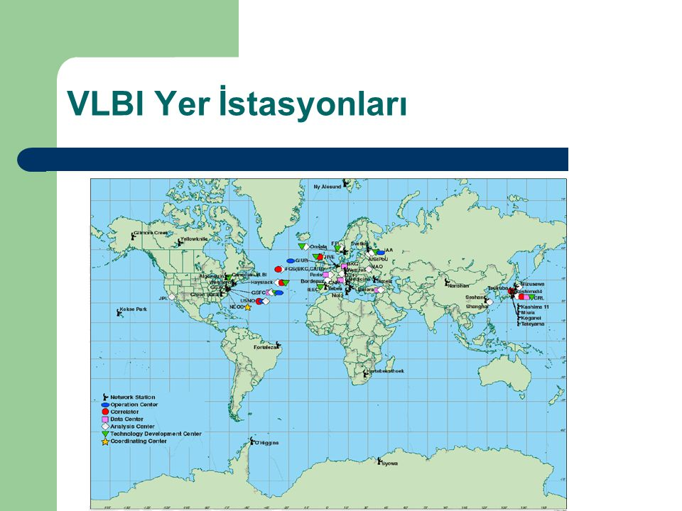 VLBI Yer İstasyonları