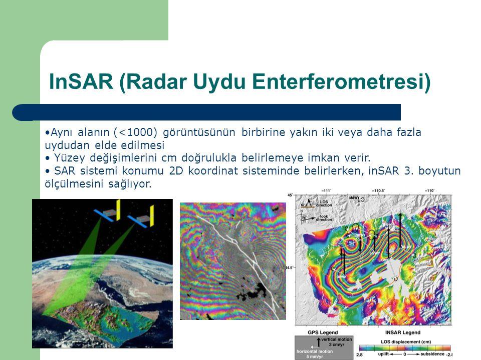 InSAR (Radar Uydu Enterferometresi)