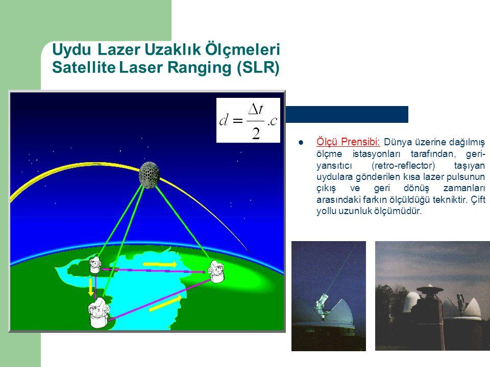 Uydu Lazer Uzaklık Ölçmeleri Satellite Laser Ranging (SLR)