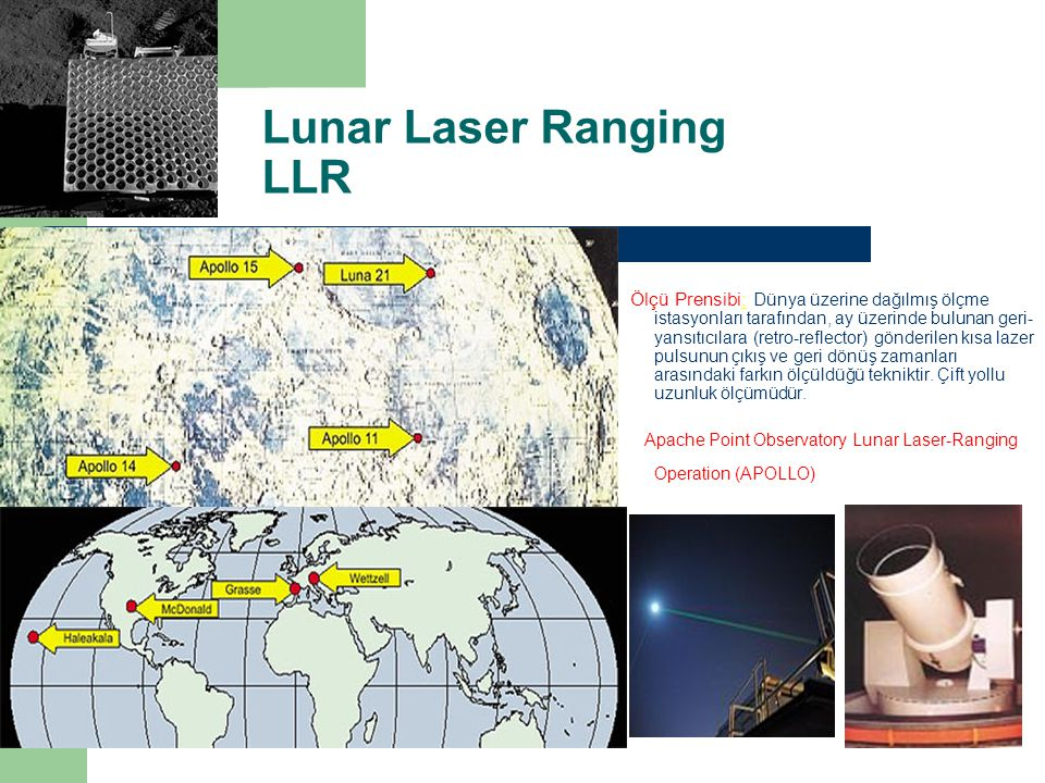 Lunar Laser Ranging LLR