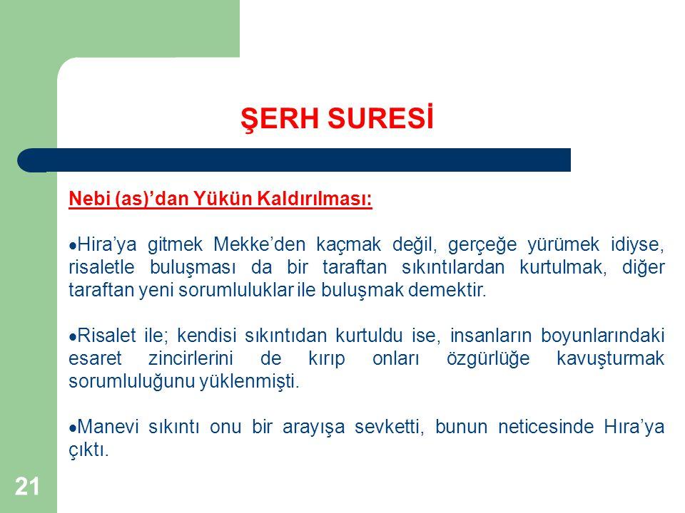 ŞERH SURESİ Nebi (as)'dan Yükün Kaldırılması: