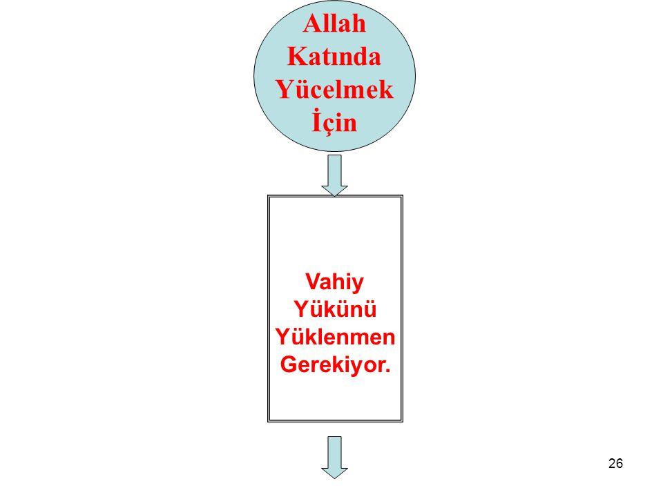 Allah Katında Yücelmek İçin