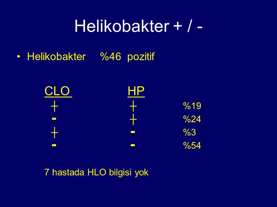 Helikobakter + / - CLO HP Helikobakter %46 pozitif ┼ ┼ %19 ▬ ┼ %24