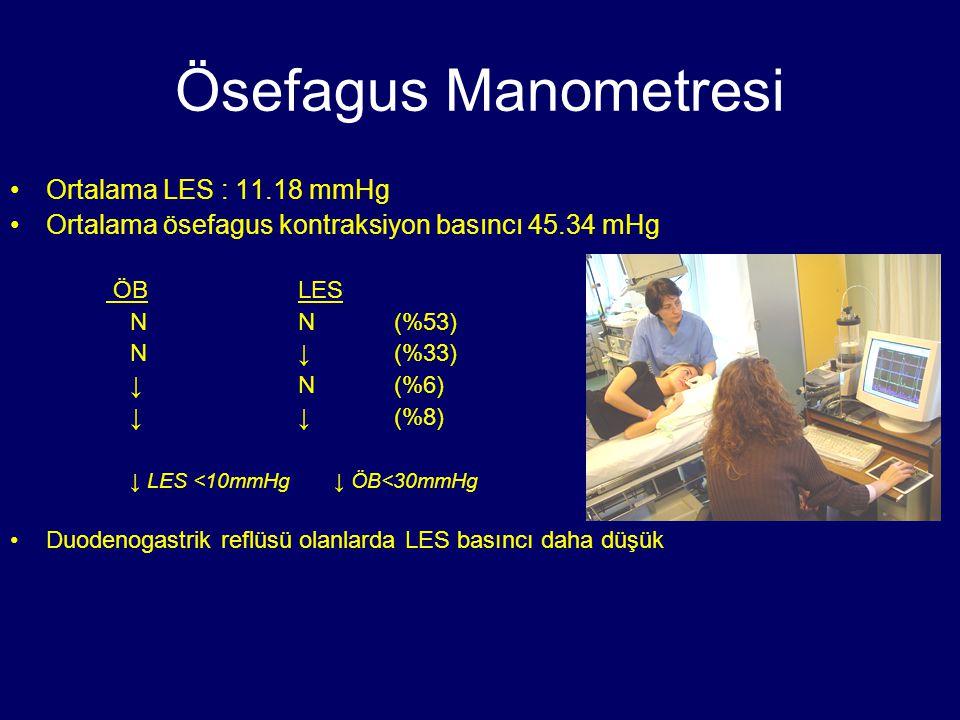Ösefagus Manometresi Ortalama LES : 11.18 mmHg