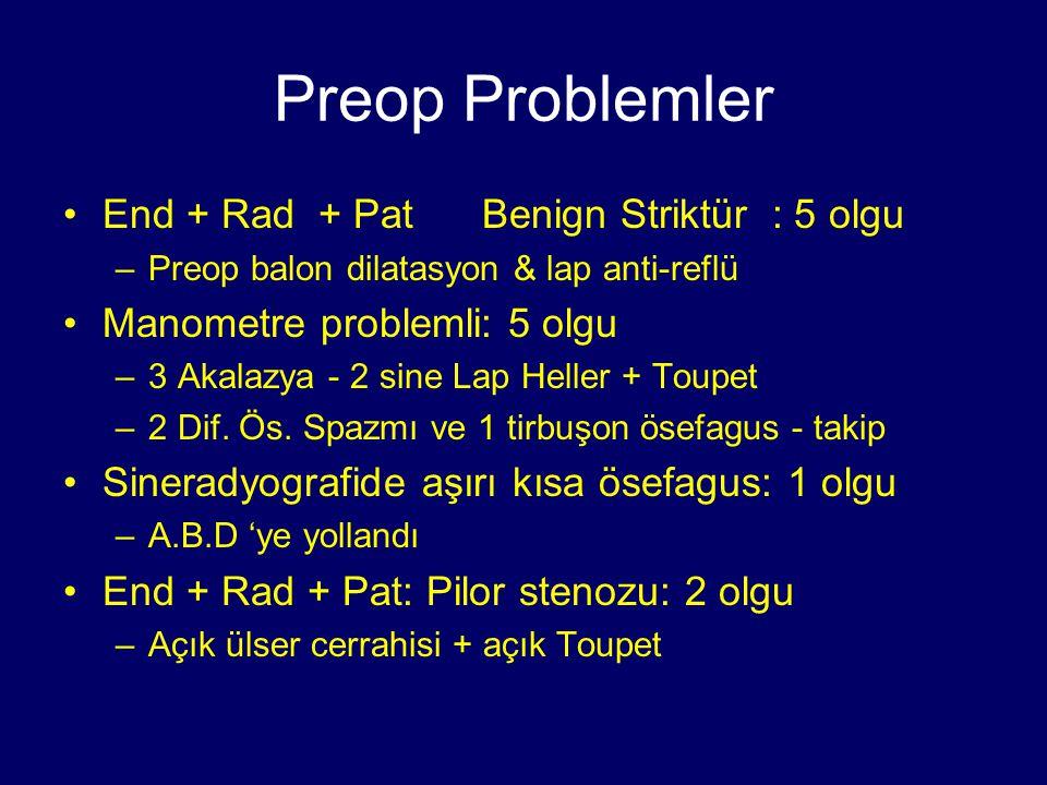 Preop Problemler End + Rad + Pat Benign Striktür : 5 olgu