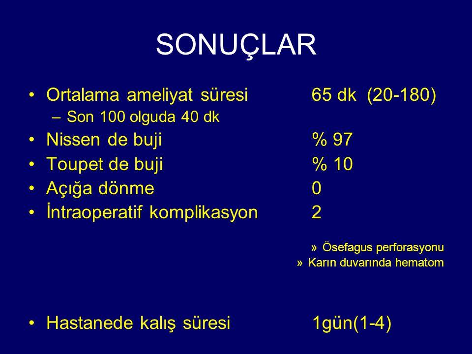 SONUÇLAR Ortalama ameliyat süresi 65 dk (20-180) Nissen de buji % 97