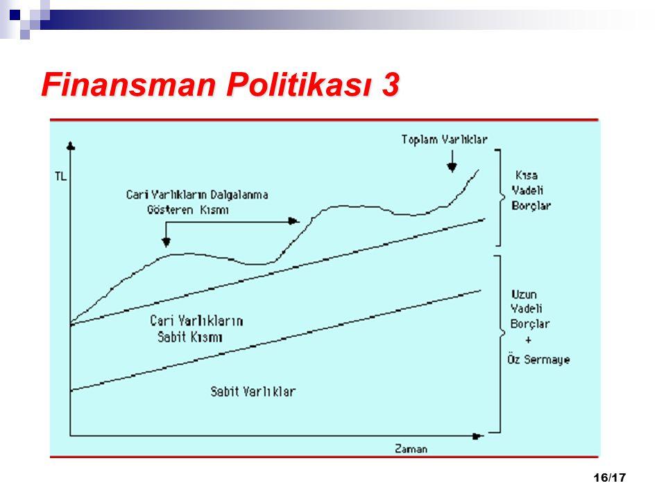 Finansman Politikası 3