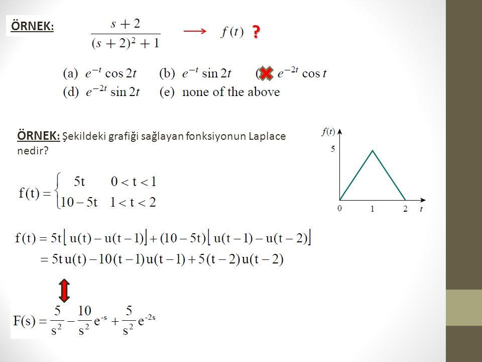 ÖRNEK: ÖRNEK: Şekildeki grafiği sağlayan fonksiyonun Laplace nedir