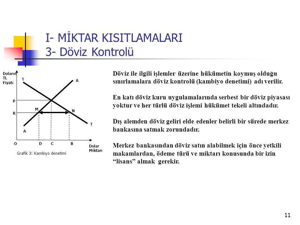 I- MİKTAR KISITLAMALARI 3- Döviz Kontrolü