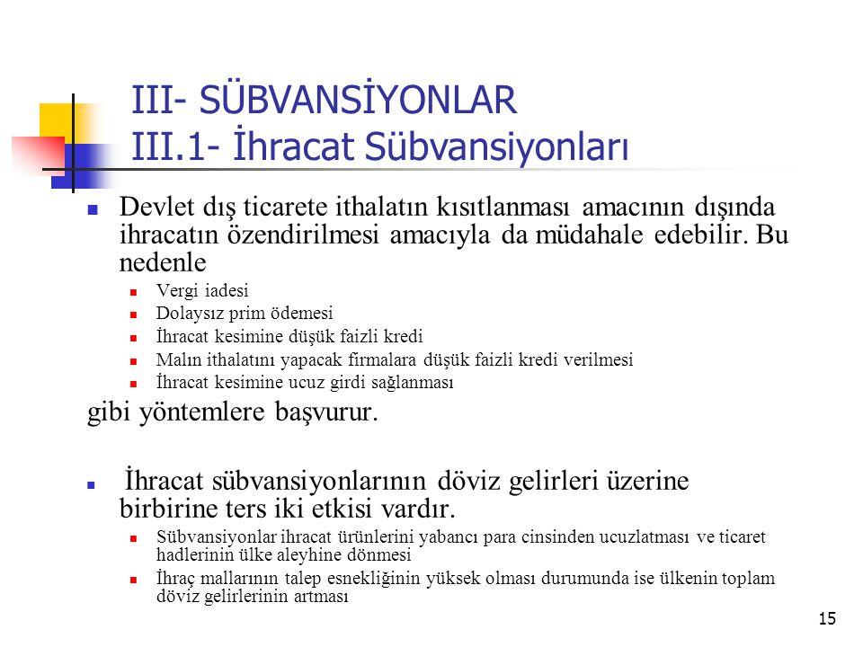 III- SÜBVANSİYONLAR III.1- İhracat Sübvansiyonları