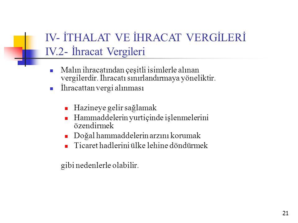 IV- İTHALAT VE İHRACAT VERGİLERİ IV.2- İhracat Vergileri