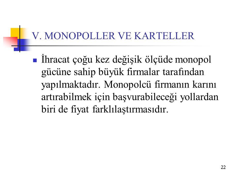 V. MONOPOLLER VE KARTELLER