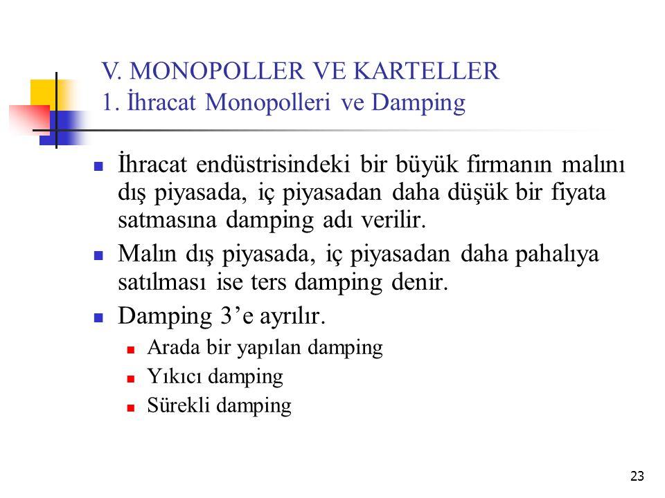 V. MONOPOLLER VE KARTELLER 1. İhracat Monopolleri ve Damping