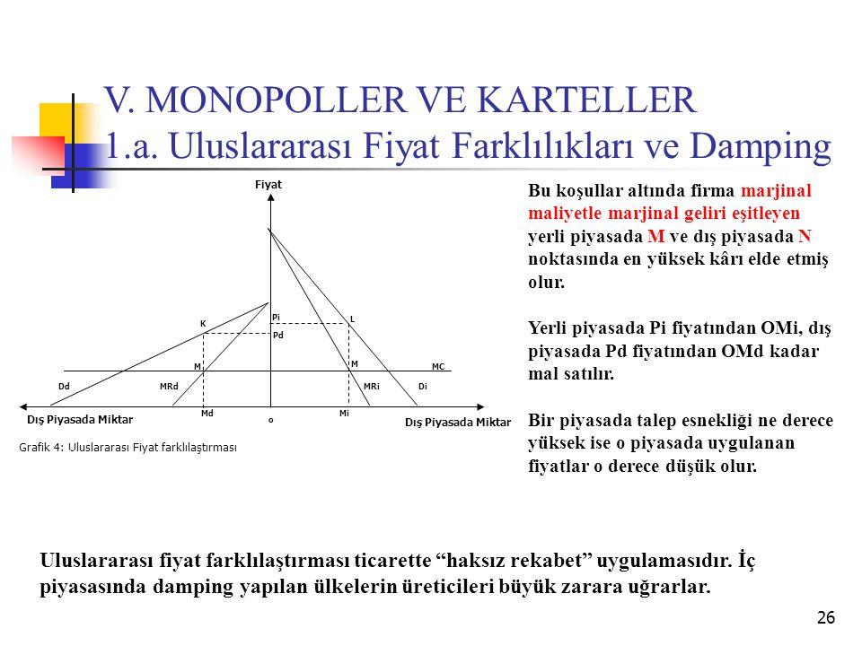 V. MONOPOLLER VE KARTELLER 1. a