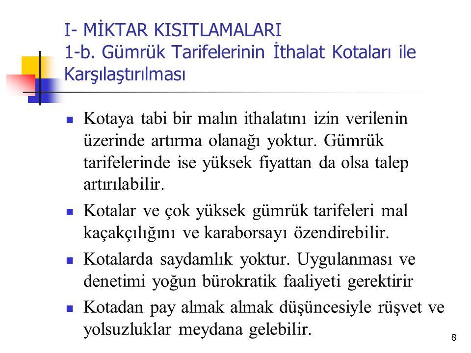 I- MİKTAR KISITLAMALARI 1-b