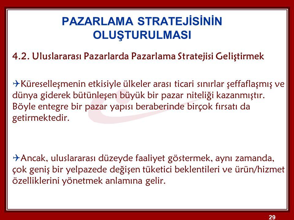 4.2. Uluslararası Pazarlarda Pazarlama Stratejisi Geliştirmek