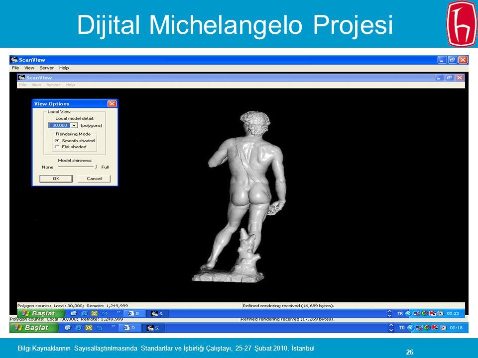 Dijital Michelangelo Projesi
