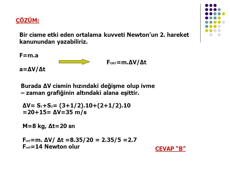 ÇÖZÜM: Bir cisme etki eden ortalama kuvveti Newton'un 2. hareket kanunundan yazabiliriz. F=m.a. FORT=m.∆V/∆t.