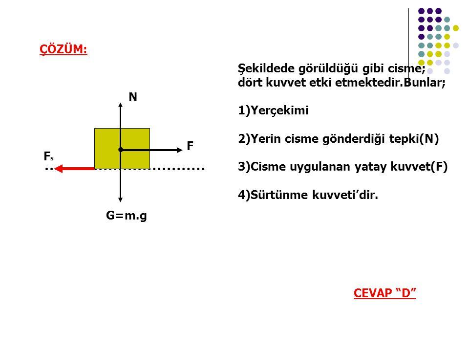 ÇÖZÜM: Şekildede görüldüğü gibi cisme; dört kuvvet etki etmektedir.Bunlar; 1)Yerçekimi. 2)Yerin cisme gönderdiği tepki(N)