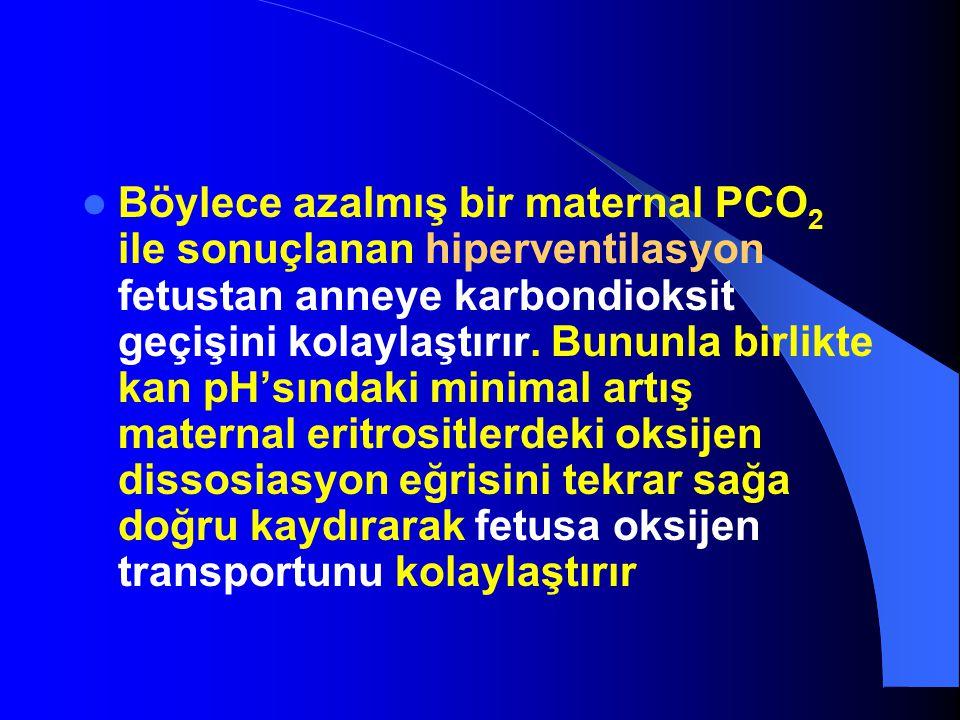Böylece azalmış bir maternal PCO2 ile sonuçlanan hiperventilasyon fetustan anneye karbondioksit geçişini kolaylaştırır.
