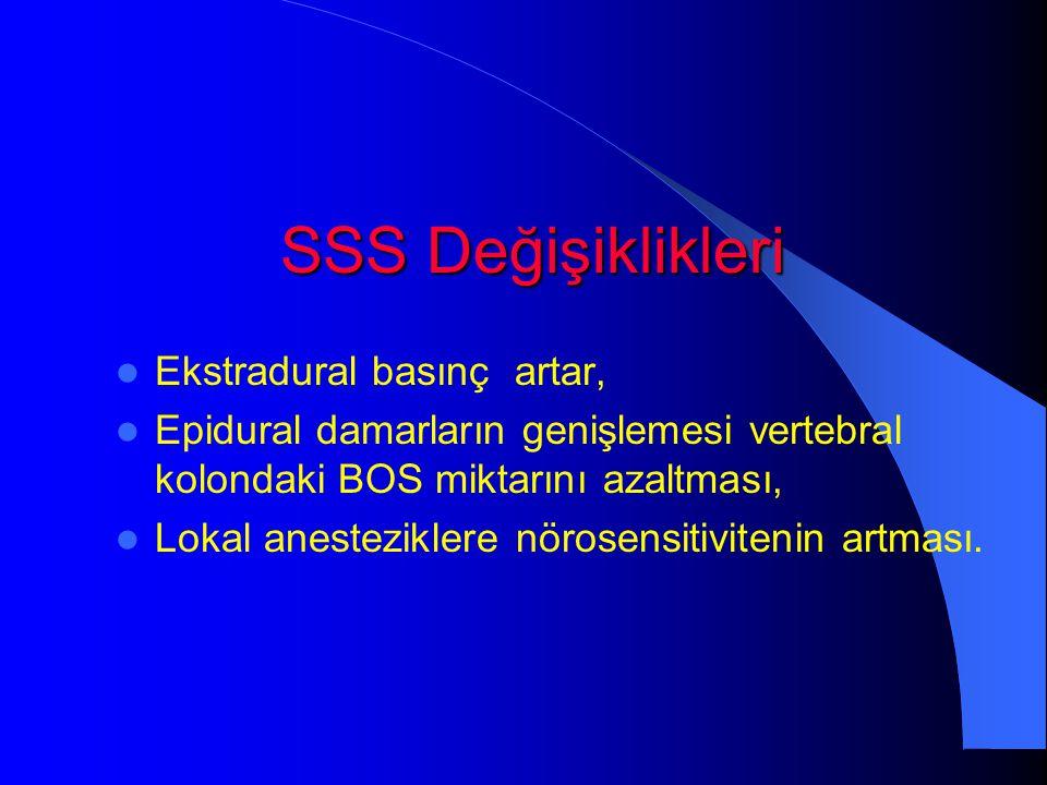 SSS Değişiklikleri Ekstradural basınç artar,