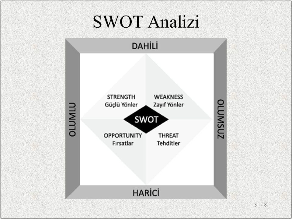 SWOT Analizi Elektronik tıbbi kayıtlar artık aile hekimi muayenehanesinin standart bir parçası. / 8