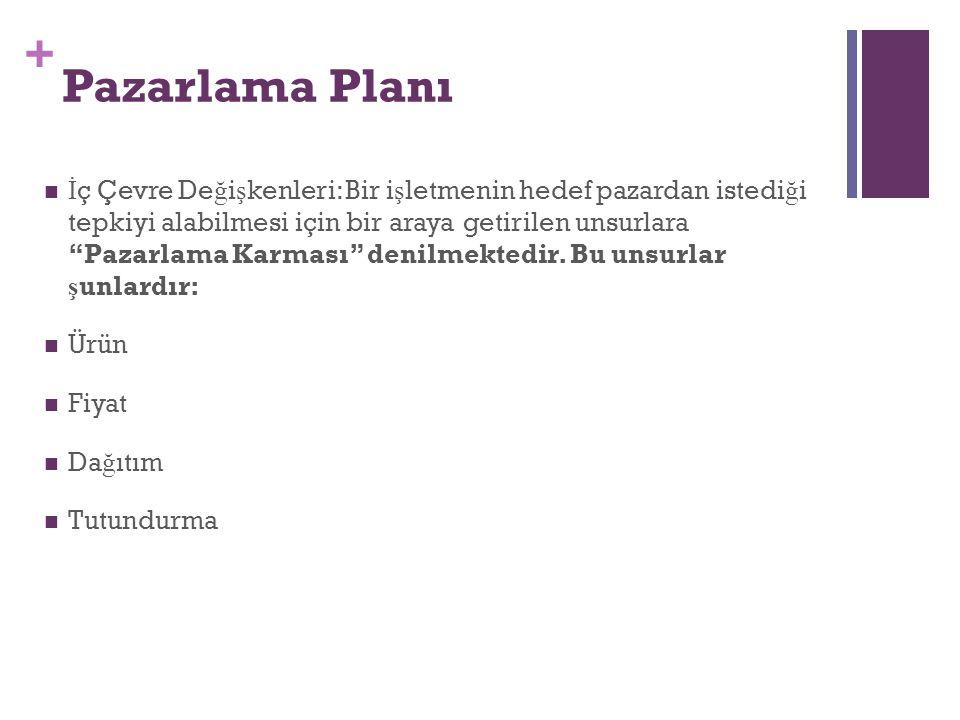 Pazarlama Planı