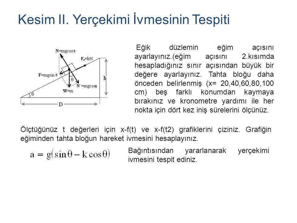 Kesim II. Yerçekimi İvmesinin Tespiti