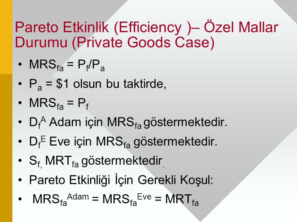 Pareto Etkinlik (Efficiency )– Özel Mallar Durumu (Private Goods Case)