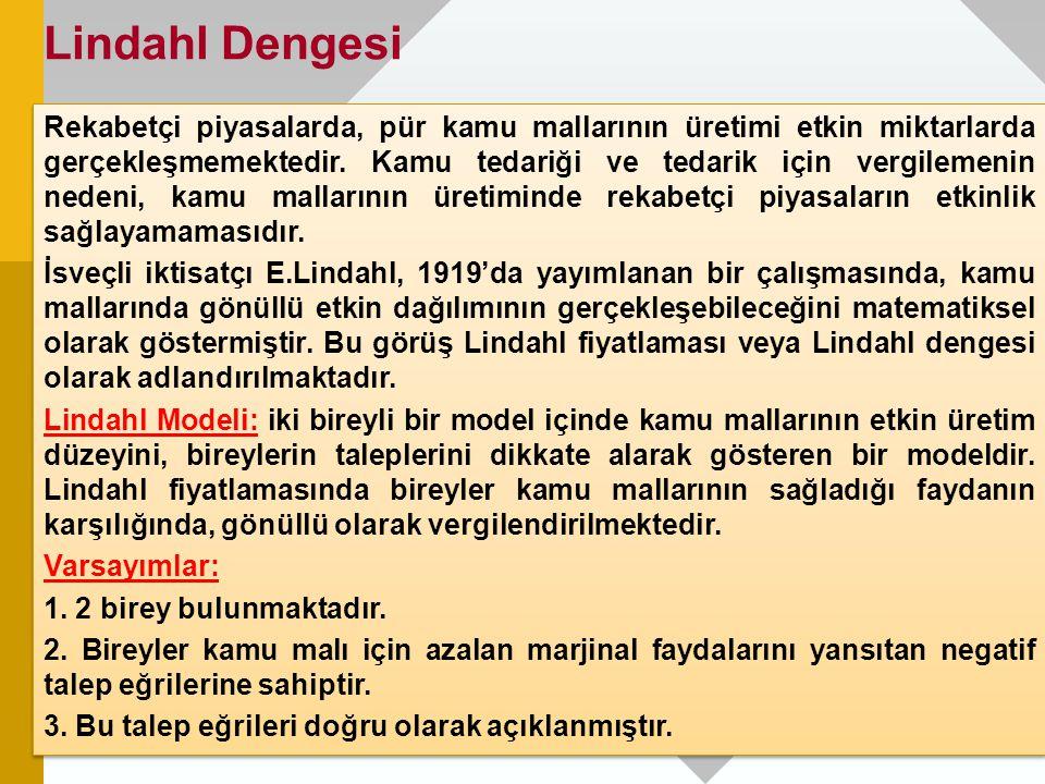 Lindahl Dengesi
