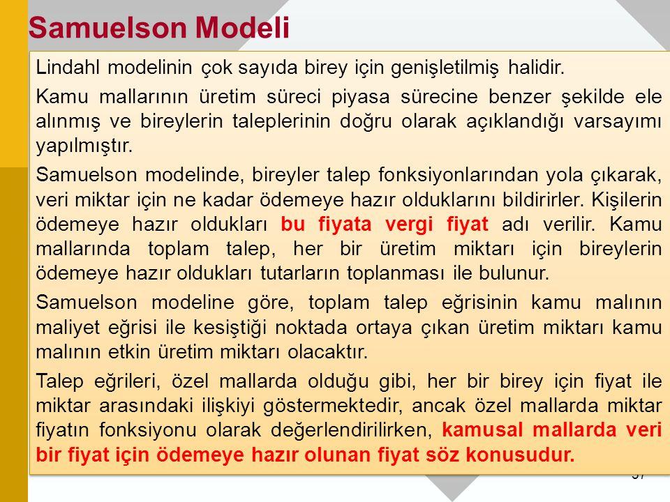 Samuelson Modeli Lindahl modelinin çok sayıda birey için genişletilmiş halidir.
