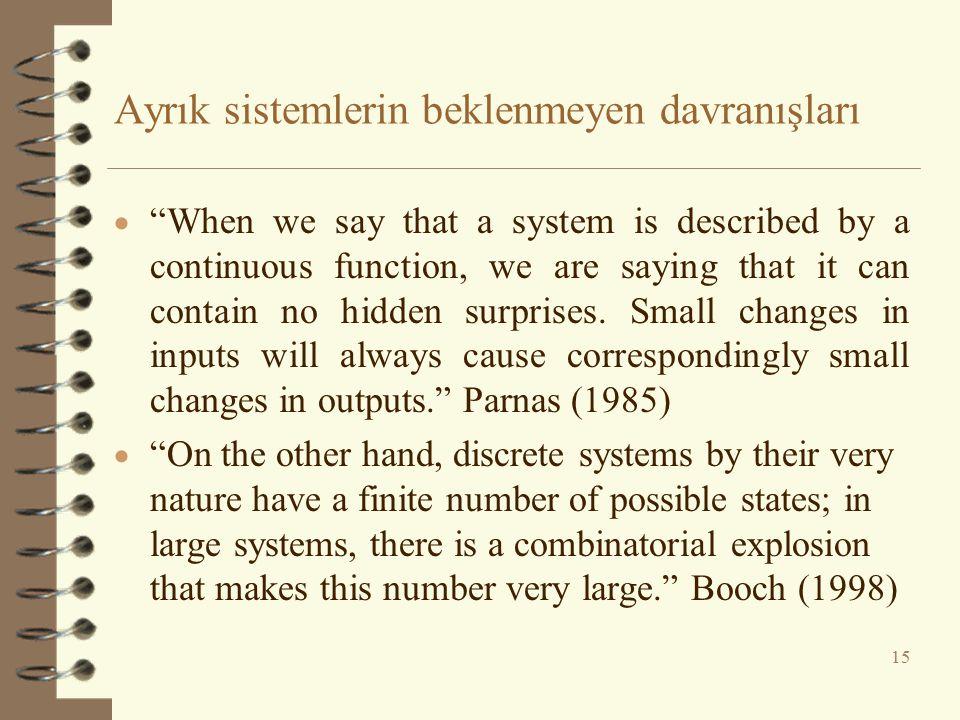 Ayrık sistemlerin beklenmeyen davranışları