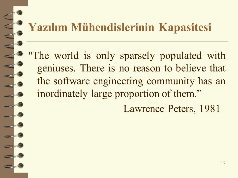 Yazılım Mühendislerinin Kapasitesi