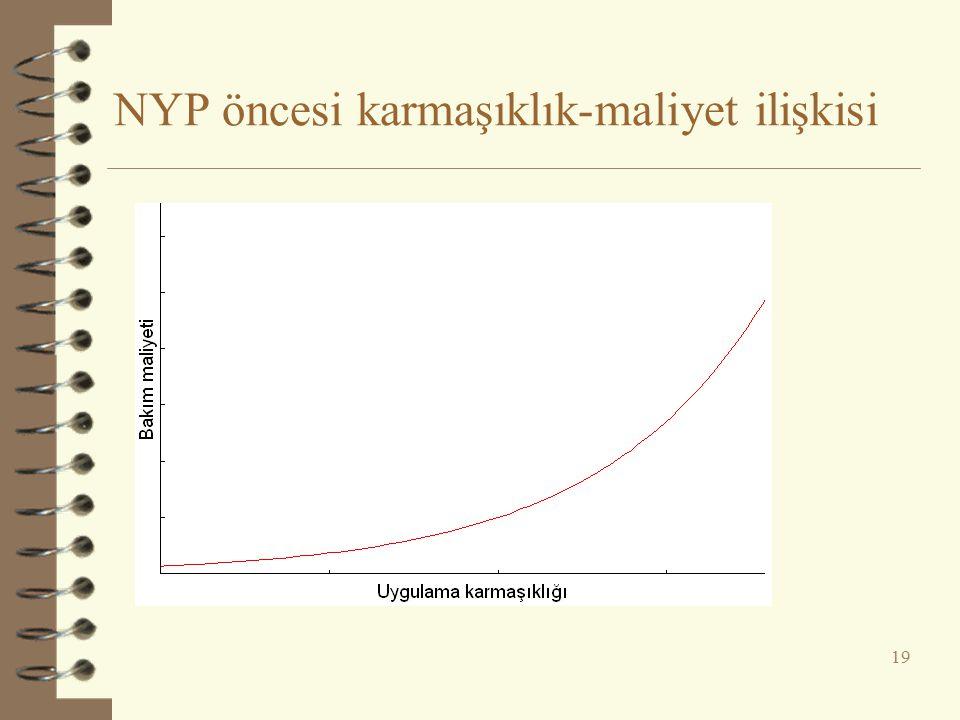 NYP öncesi karmaşıklık-maliyet ilişkisi