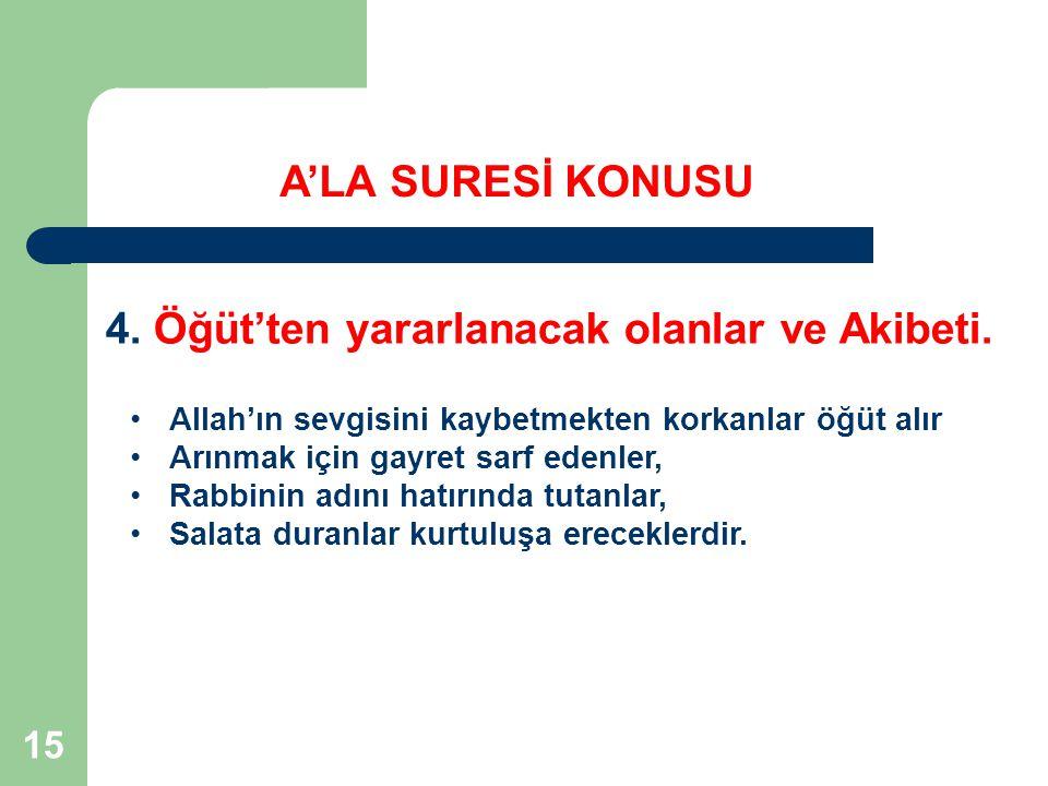 4. Öğüt'ten yararlanacak olanlar ve Akibeti.