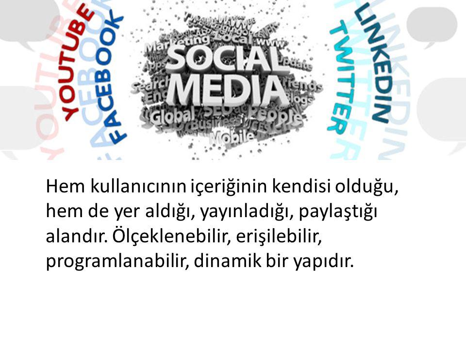 Nedir Bu Sosyal Medya