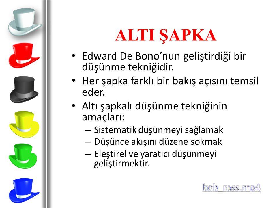 ALTI ŞAPKA Edward De Bono'nun geliştirdiği bir düşünme tekniğidir.