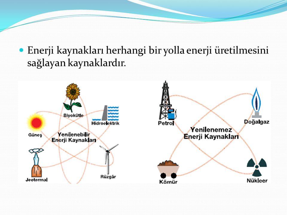 Enerji kaynakları herhangi bir yolla enerji üretilmesini sağlayan kaynaklardır.