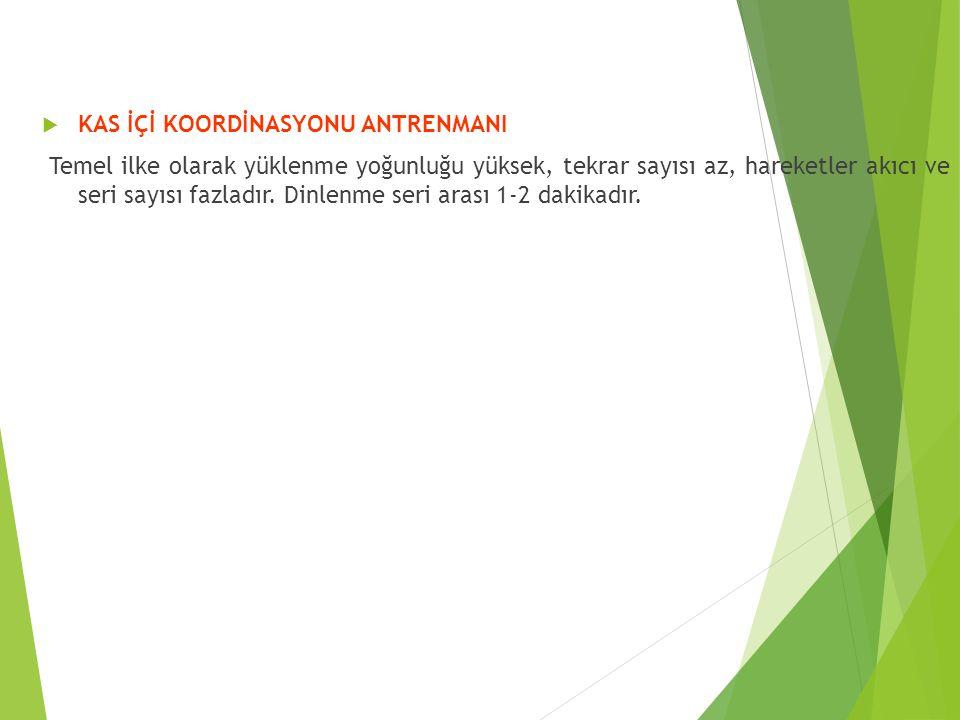 KAS İÇİ KOORDİNASYONU ANTRENMANI