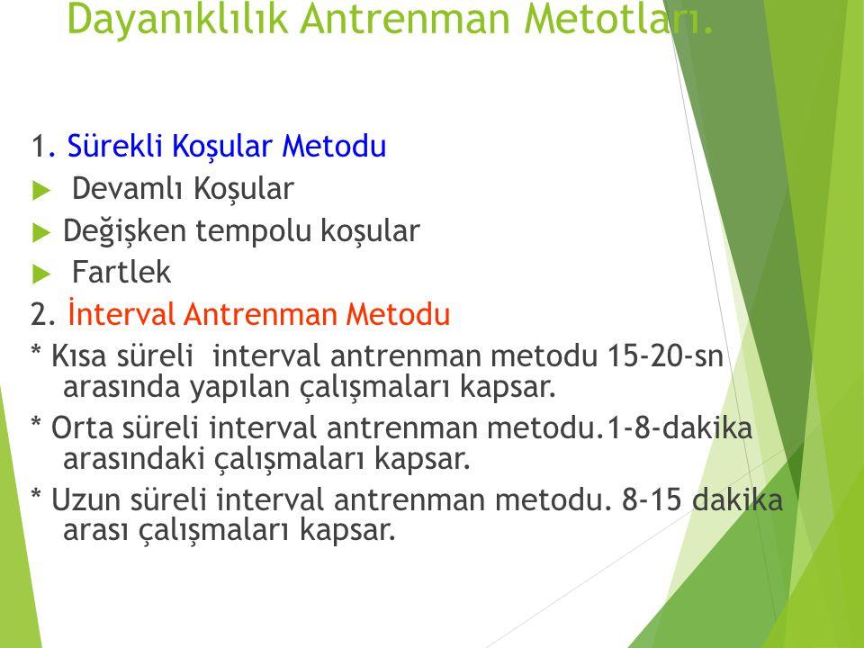 Dayanıklılık Antrenman Metotları.