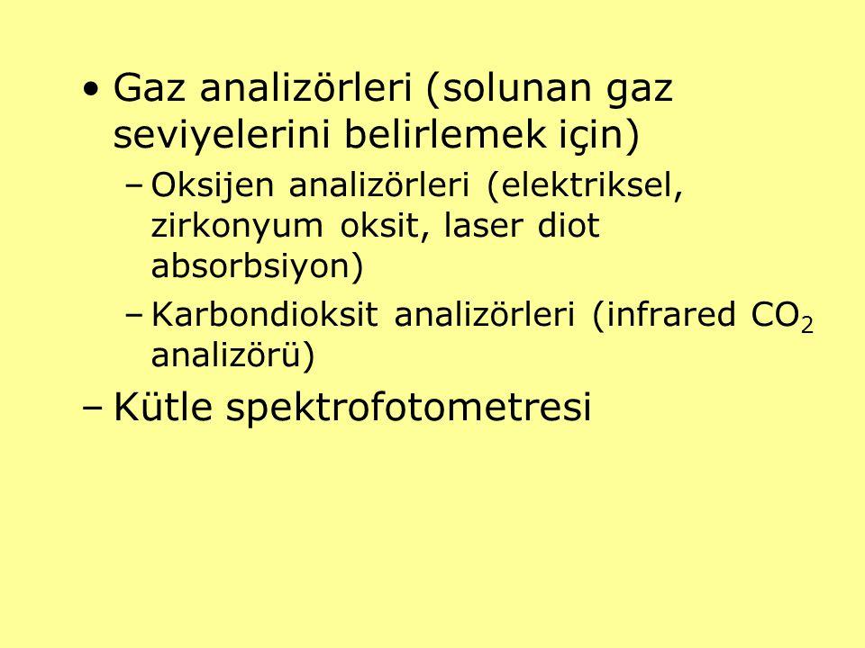 Gaz analizörleri (solunan gaz seviyelerini belirlemek için)