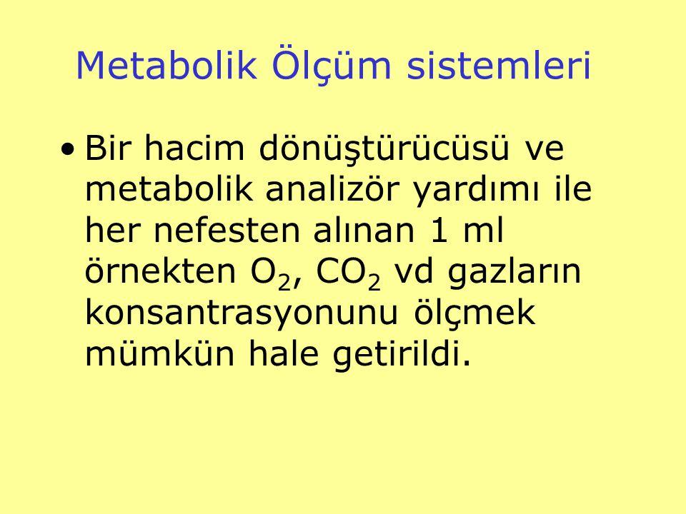 Metabolik Ölçüm sistemleri