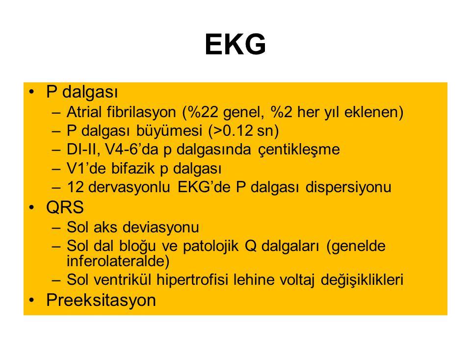 EKG P dalgası QRS Preeksitasyon
