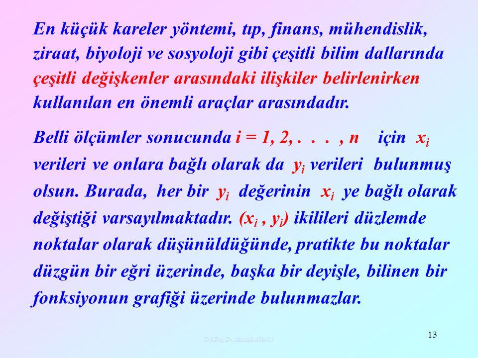 Yrd.Doç.Dr.Mustafa Akkol13