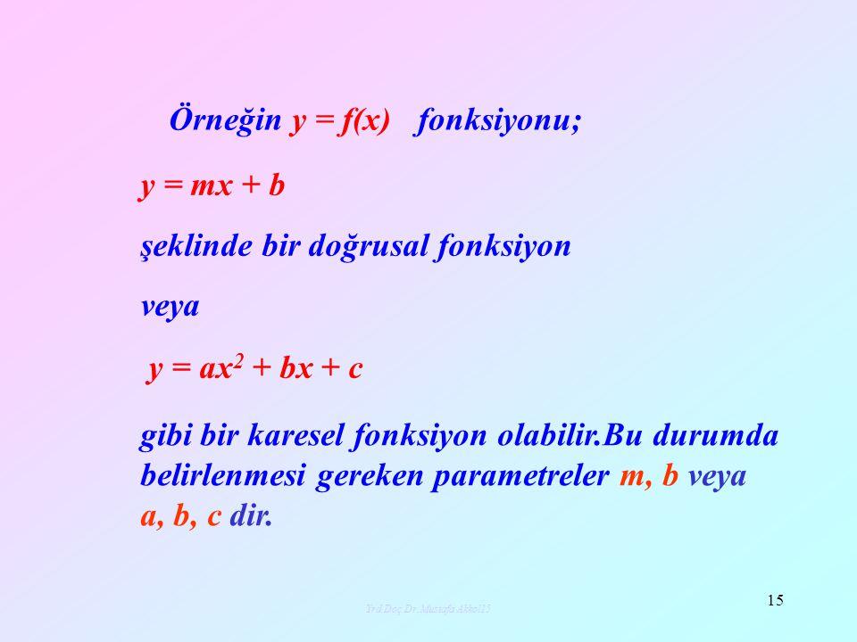 Yrd.Doç.Dr.Mustafa Akkol15