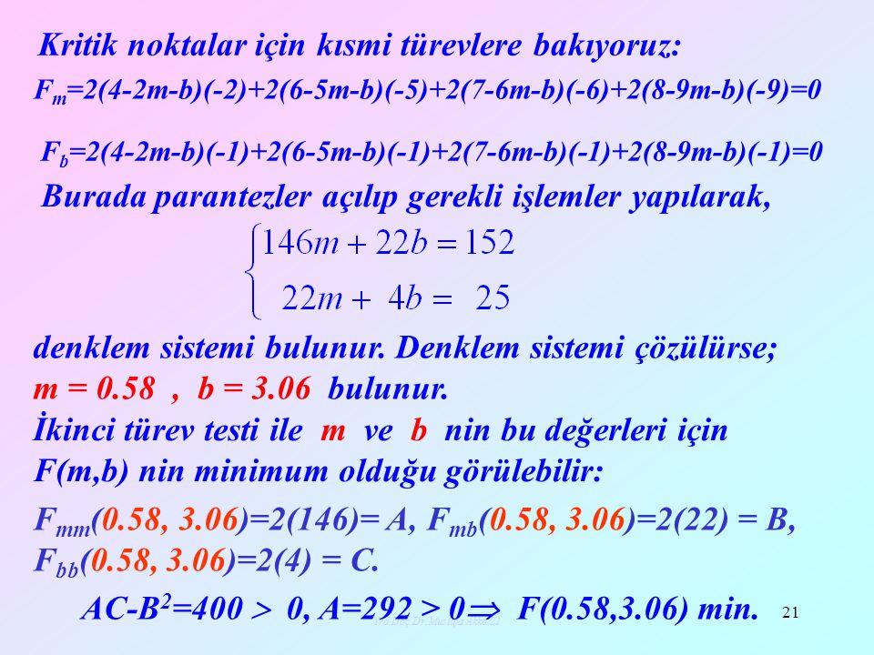 Yrd.Doç.Dr.Mustafa Akkol21