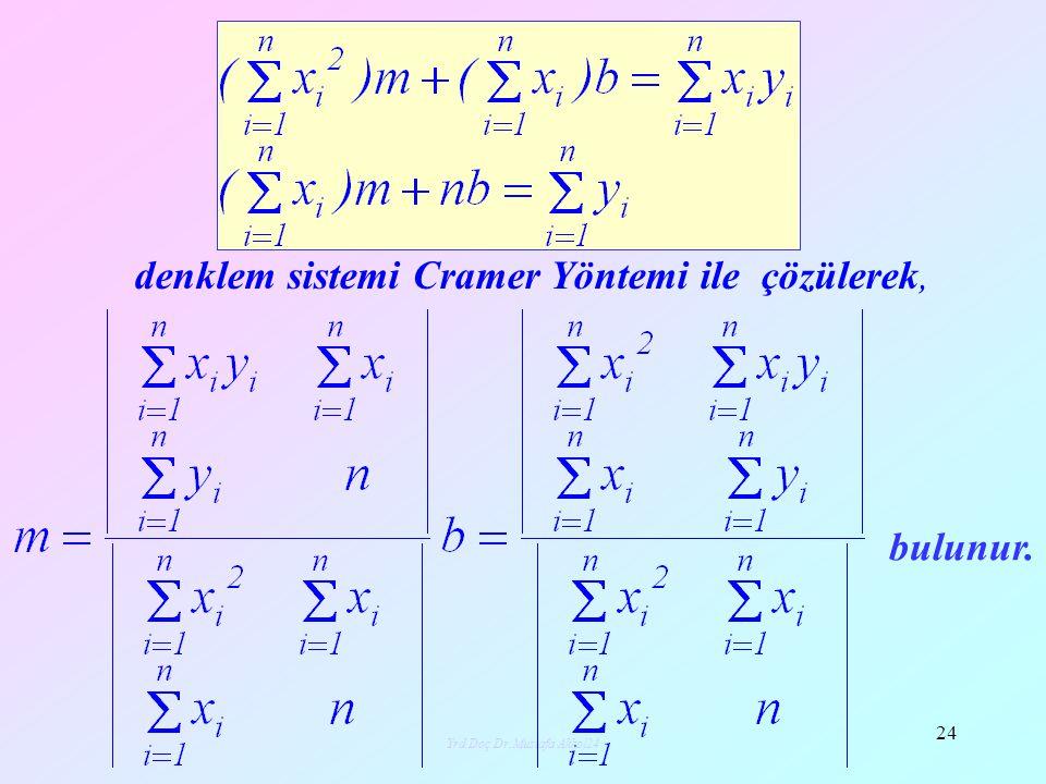 denklem sistemi Cramer Yöntemi ile çözülerek,