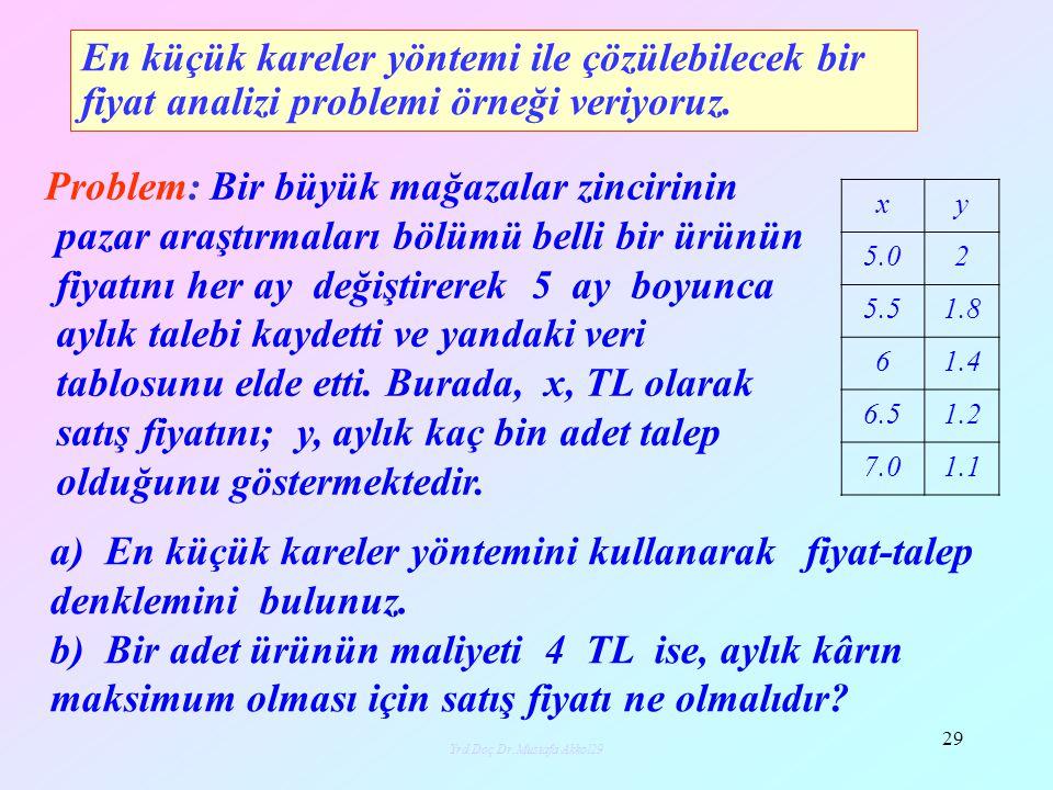 Yrd.Doç.Dr.Mustafa Akkol29