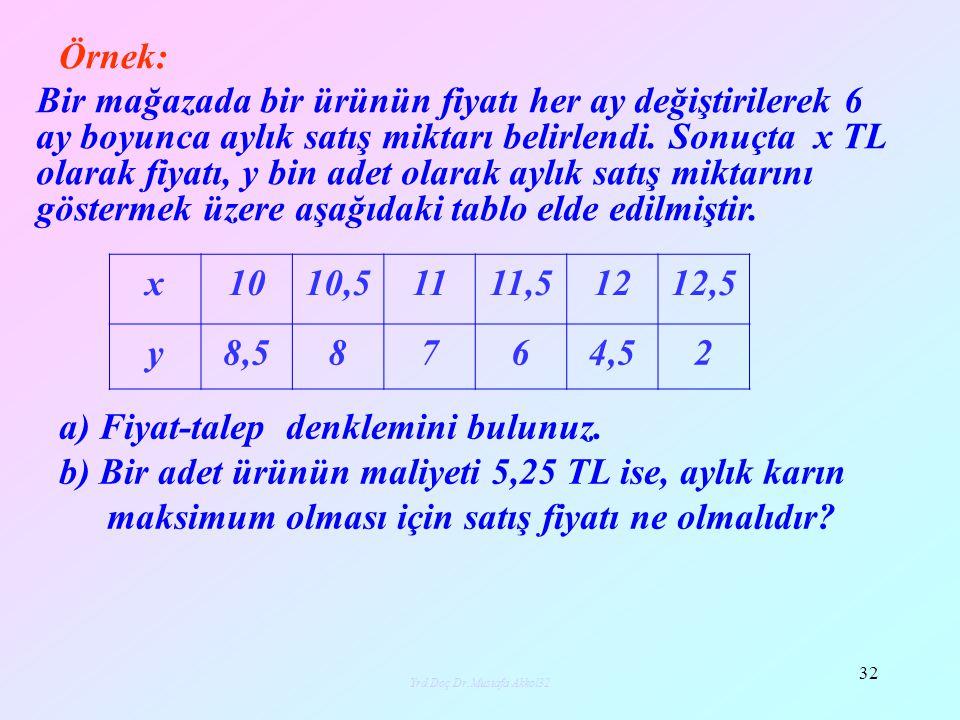 Yrd.Doç.Dr.Mustafa Akkol32