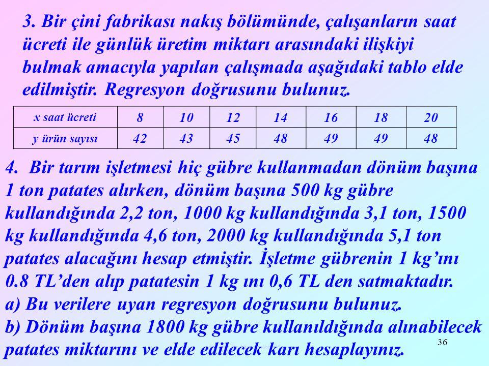 Yrd.Doç.Dr.Mustafa Akkol36